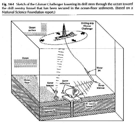 Glomar Challenger Glomar Challenger And Deep Sea